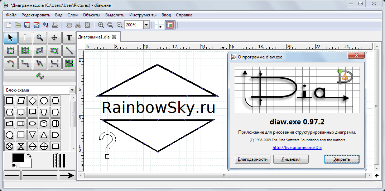 Dia Diagram Editor - редактор диаграмм