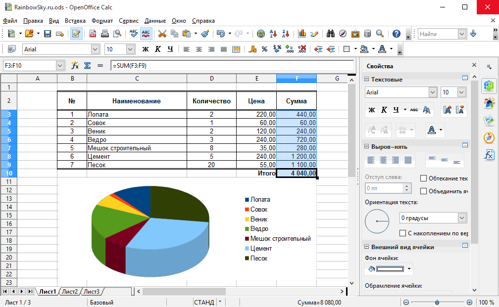 OpenOffice Calc - редактор электронных таблиц