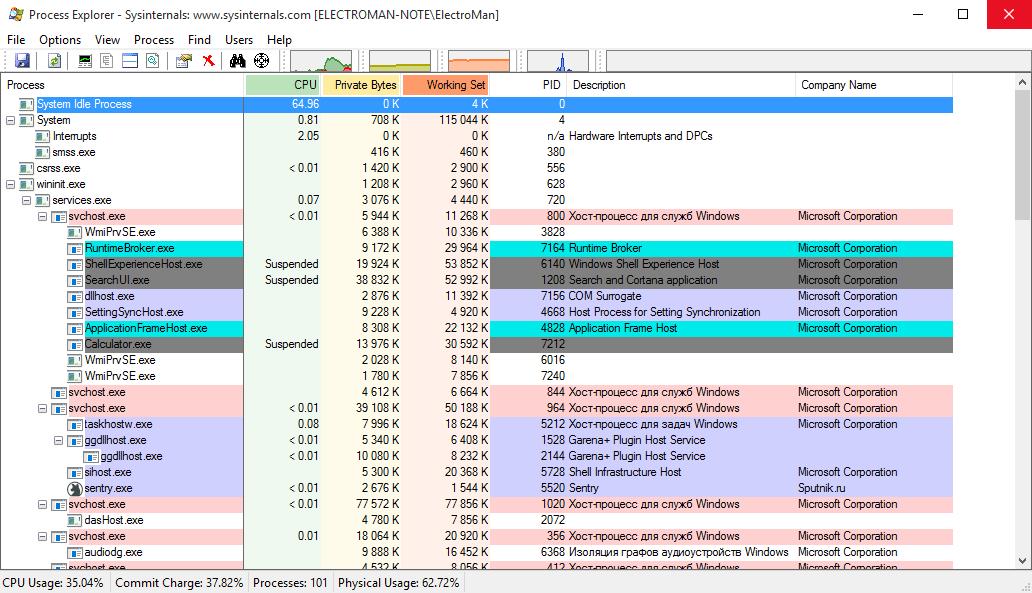 Process Explorer - диспетчер задач Процесс Эксплорер