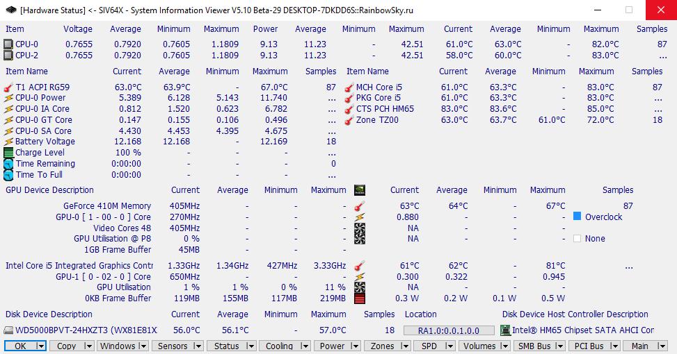 System Information Viewer - статус аппаратного обеспечения компьютера