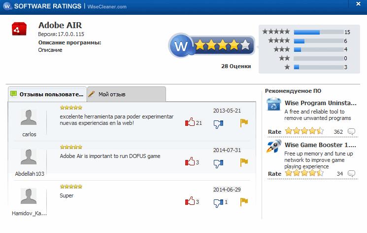 Система отзывов и рейтингов Вайз Програм Унинсталлер